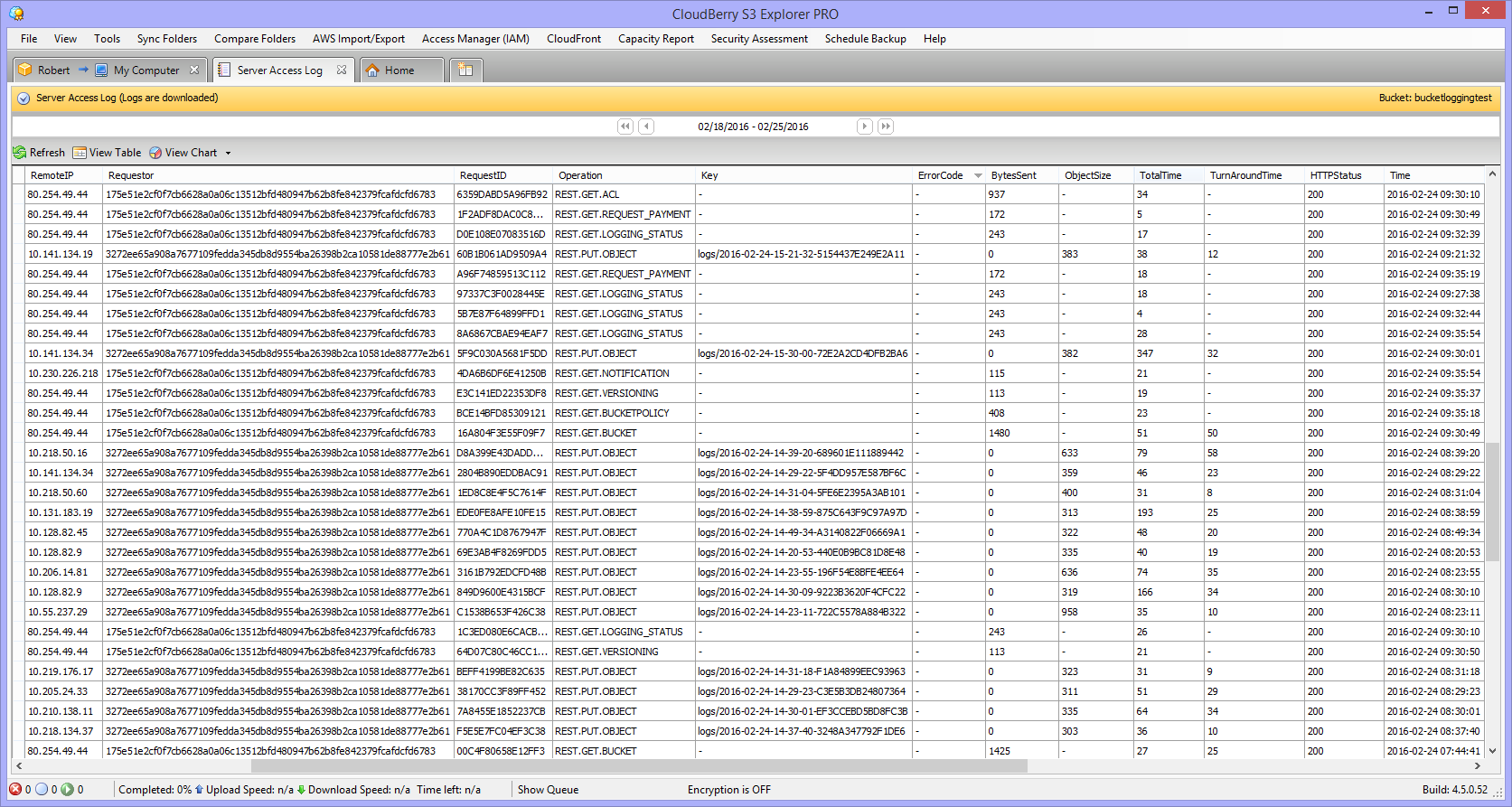 Amazon S3 Log Files Reading