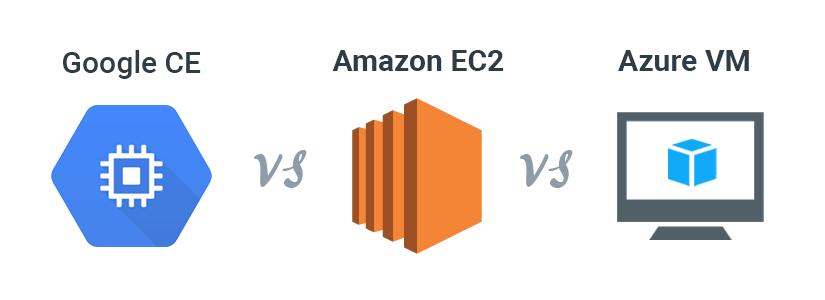 Google CE-vs-MS-Azure-VM-vs-Amazon EC2-blogpost-cover