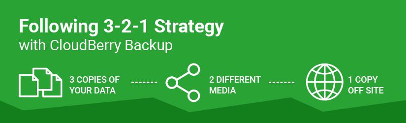 3 2 1 backup strategy