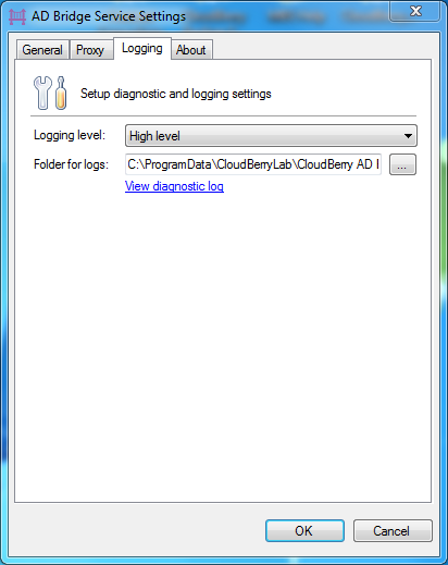 CloudBerry AD Bridge Activation