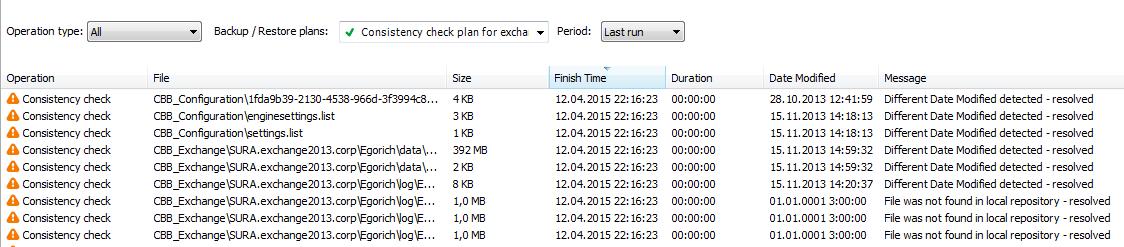 Consistency check log