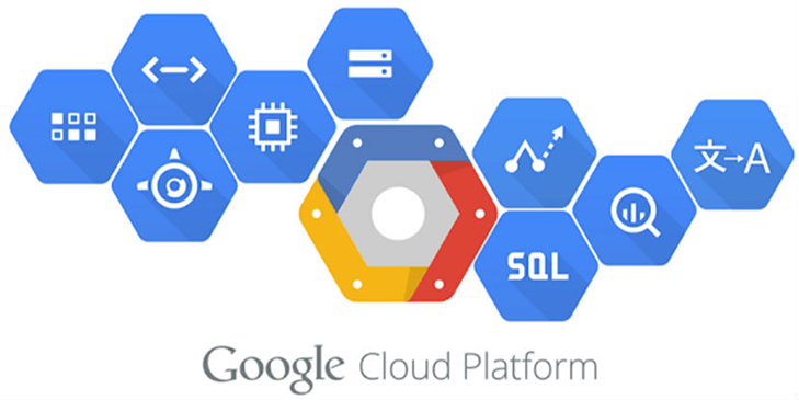Explaining OAuth 2 and Google Cloud Storage Authentication