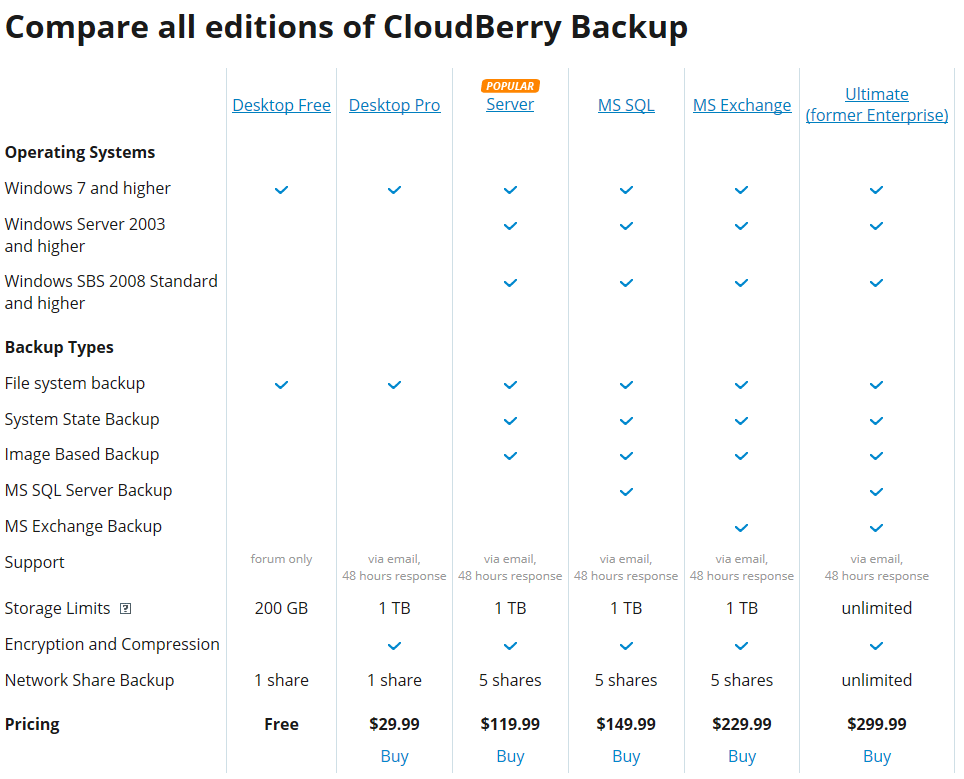 cloudberry-backup-editions-comparison-table