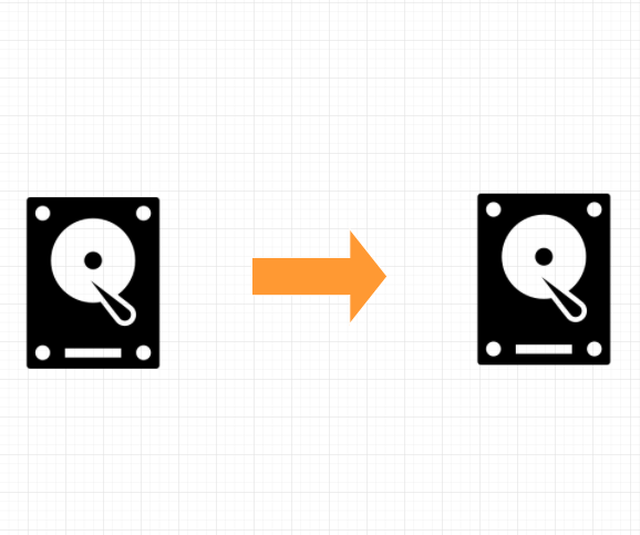 Disk Cloning vs Image Backup: When you Need What?