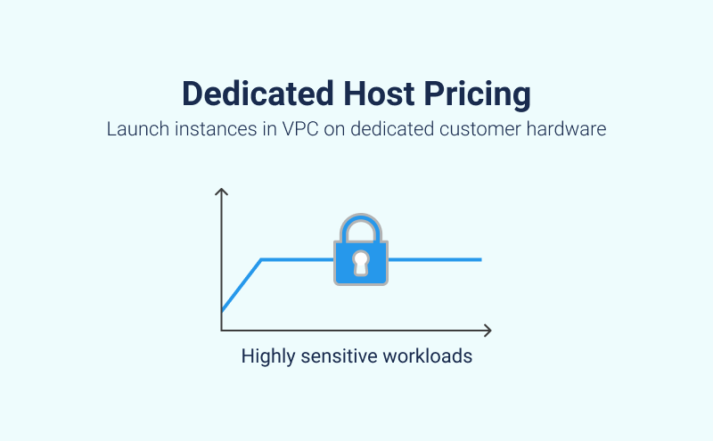 Dedicated Host Pricing