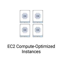Amazon EC2 instance types: Compute-Optimized