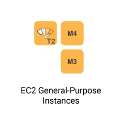 Amazon EC2 instance types: General-Purpose