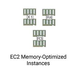 Amazon EC2 instance types: Memory-Optimized