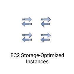 Amazon EC2 instance types: Storage-Optimized