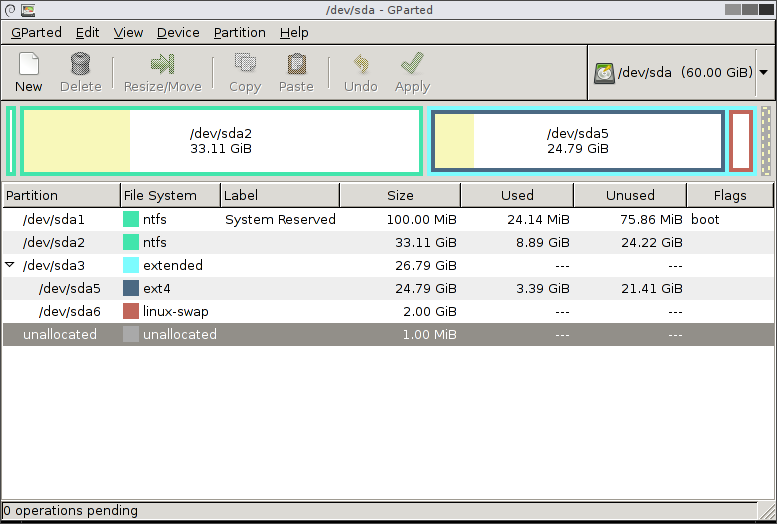 Gparted free data recovery software for Linux - GUI