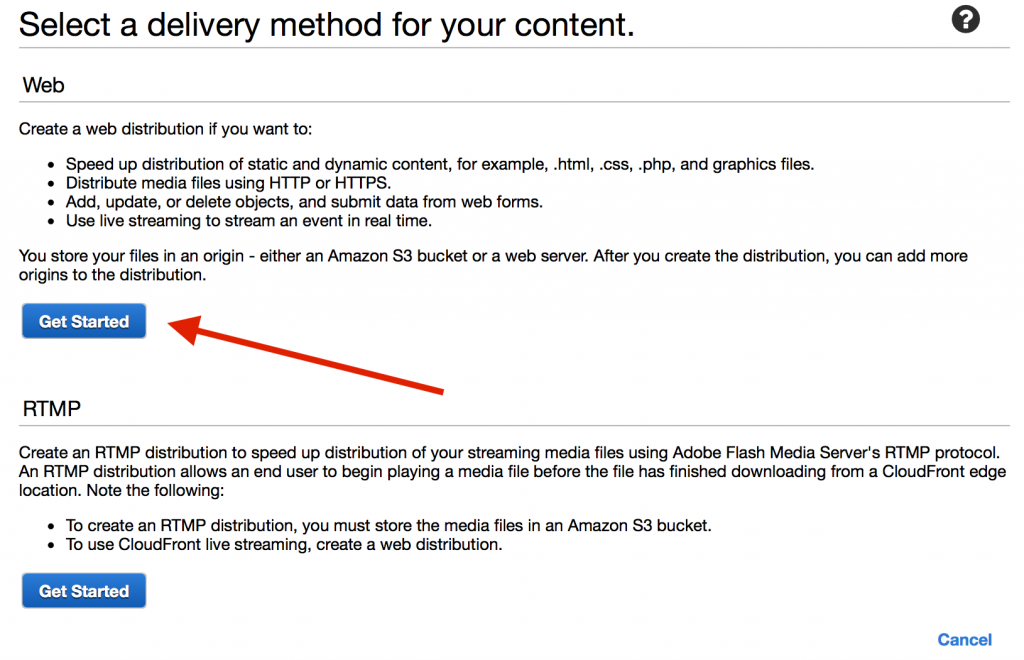 content delivery method