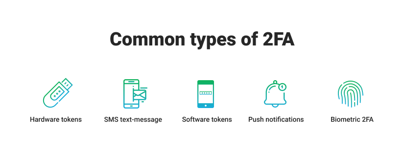 Two-factor authentication types