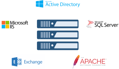 Application-aware backup and recovery
