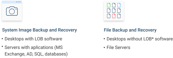 Image-Based Backup vs. File-Level Backup