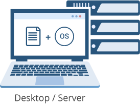 Full system backup and recovery for desktops and servers