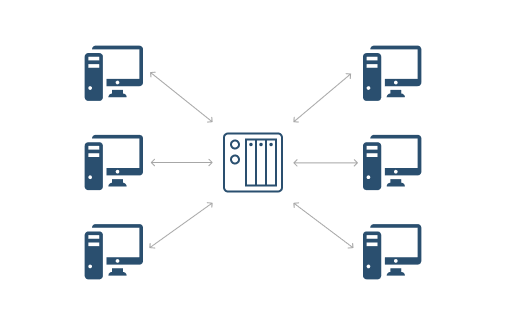 SMB local backup infrastructure