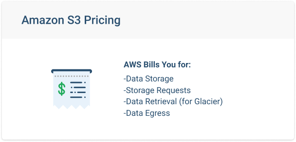 Amazon-S3-Pricing