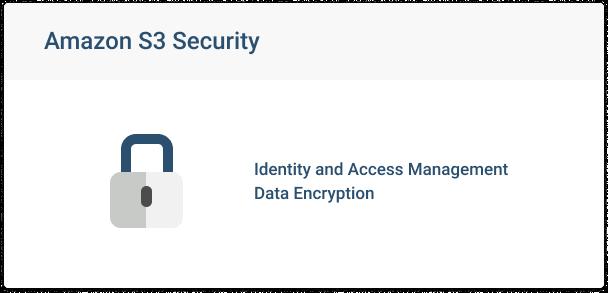 Amazon-S3-Security