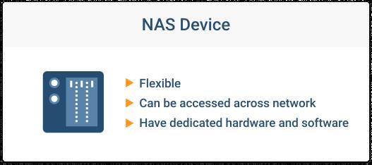 NAS-Device