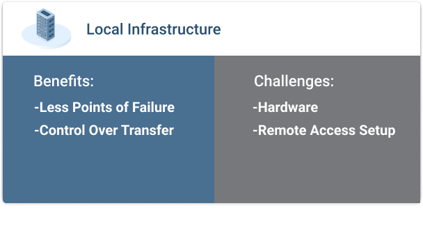 Local infrastructure