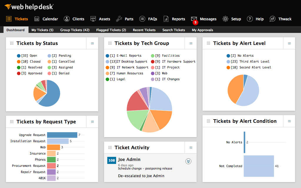 Solarwinds web helpdesk free ticketing system - screenshot