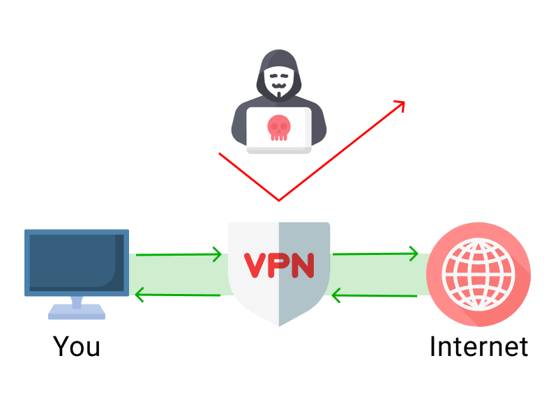 COVID-19 Raises the Standard for VPN Security