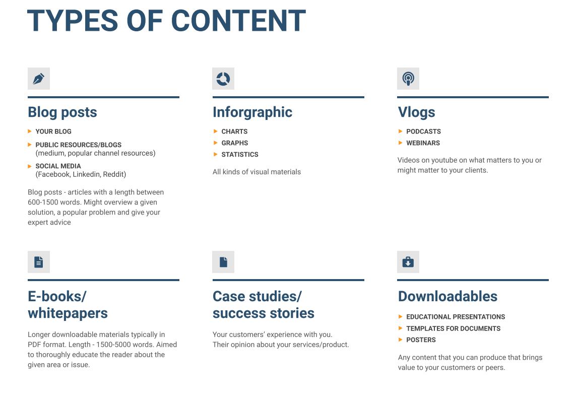MSP content marketing