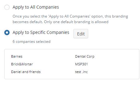Applying branding to companies