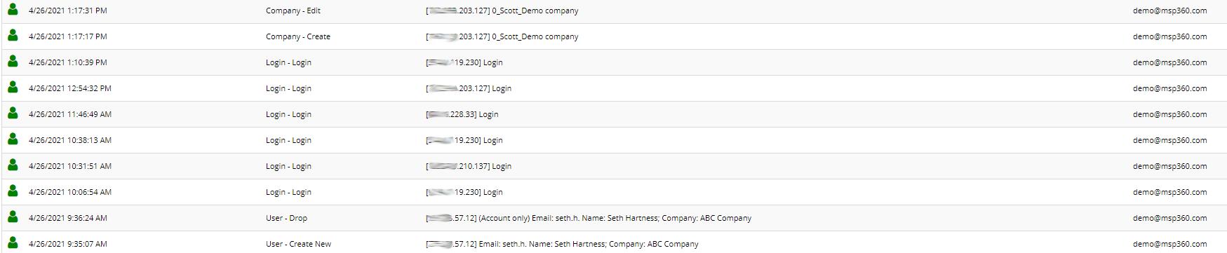 MSP360 Managed Backup: Audit Log